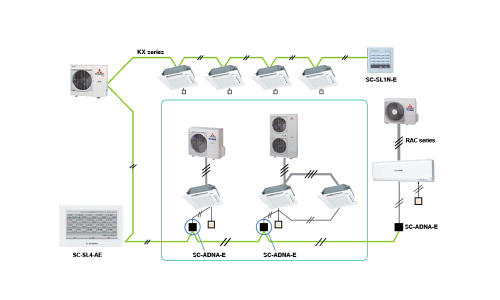 SUPPERLINK-II CONTROL SYSTEM